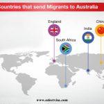 migrants-to-australia
