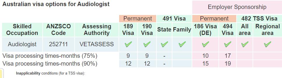 ویزاهای مورد نظر برای شنوایی سنجی